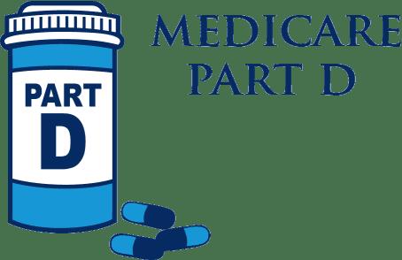 Medicare Part D >> 2019 Part D Costs Maine Medicare Options